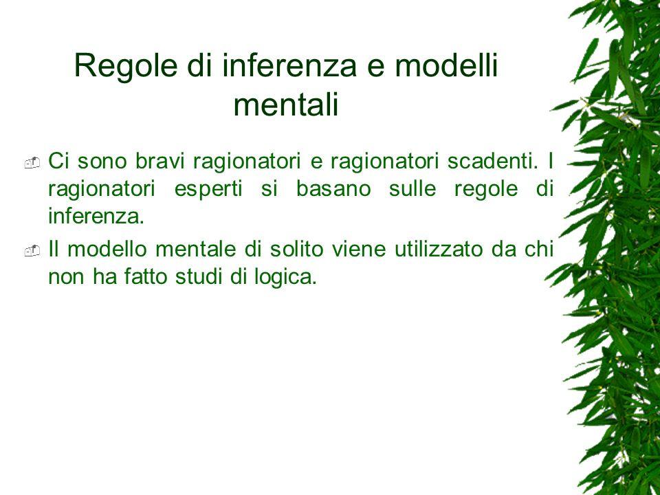 Regole di inferenza e modelli mentali Ci sono bravi ragionatori e ragionatori scadenti. I ragionatori esperti si basano sulle regole di inferenza. Il