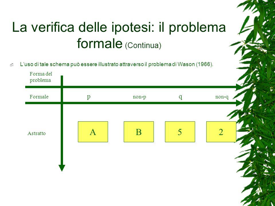 La verifica delle ipotesi: il problema formale (Continua) Luso di tale schema può essere illustrato attraverso il problema di Wason (1966). AB52 Forma
