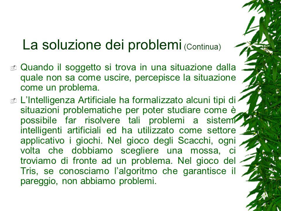 La soluzione dei problemi (Continua) Quando il soggetto si trova in una situazione dalla quale non sa come uscire, percepisce la situazione come un pr