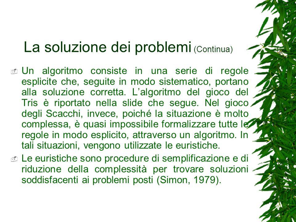 La soluzione dei problemi (Continua) Un algoritmo consiste in una serie di regole esplicite che, seguite in modo sistematico, portano alla soluzione c
