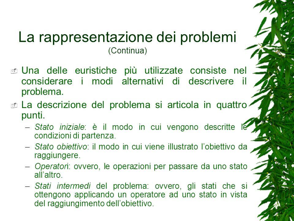 La rappresentazione dei problemi (Continua) Una delle euristiche più utilizzate consiste nel considerare i modi alternativi di descrivere il problema.