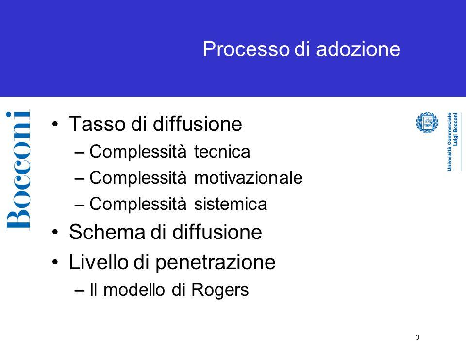 3 Processo di adozione Tasso di diffusione –Complessità tecnica –Complessità motivazionale –Complessità sistemica Schema di diffusione Livello di penetrazione –Il modello di Rogers