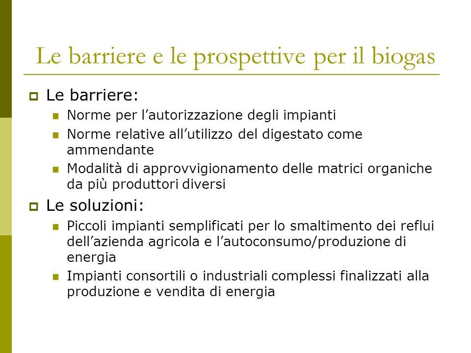 Le barriere e le prospettive per il biogas Le barriere: Norme per lautorizzazione degli impianti Norme relative allutilizzo del digestato come ammenda