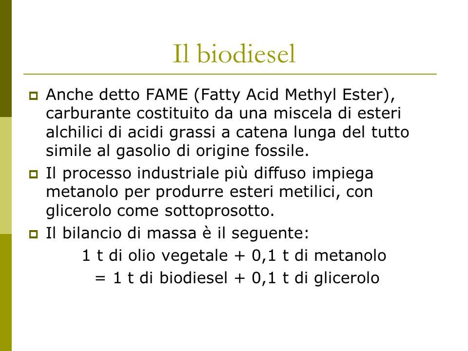 Il biodiesel Anche detto FAME (Fatty Acid Methyl Ester), carburante costituito da una miscela di esteri alchilici di acidi grassi a catena lunga del tutto simile al gasolio di origine fossile.