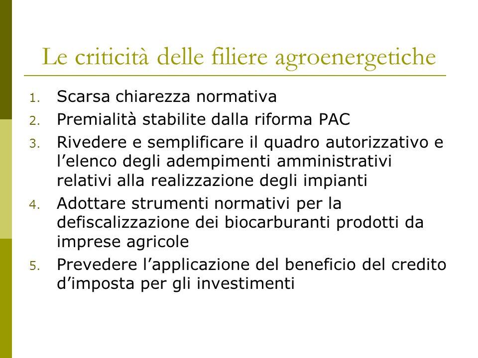 Le criticità delle filiere agroenergetiche 1. Scarsa chiarezza normativa 2. Premialità stabilite dalla riforma PAC 3. Rivedere e semplificare il quadr