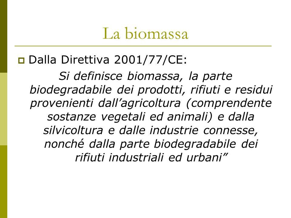 La biomassa Dalla Direttiva 2001/77/CE: Si definisce biomassa, la parte biodegradabile dei prodotti, rifiuti e residui provenienti dallagricoltura (comprendente sostanze vegetali ed animali) e dalla silvicoltura e dalle industrie connesse, nonché dalla parte biodegradabile dei rifiuti industriali ed urbani