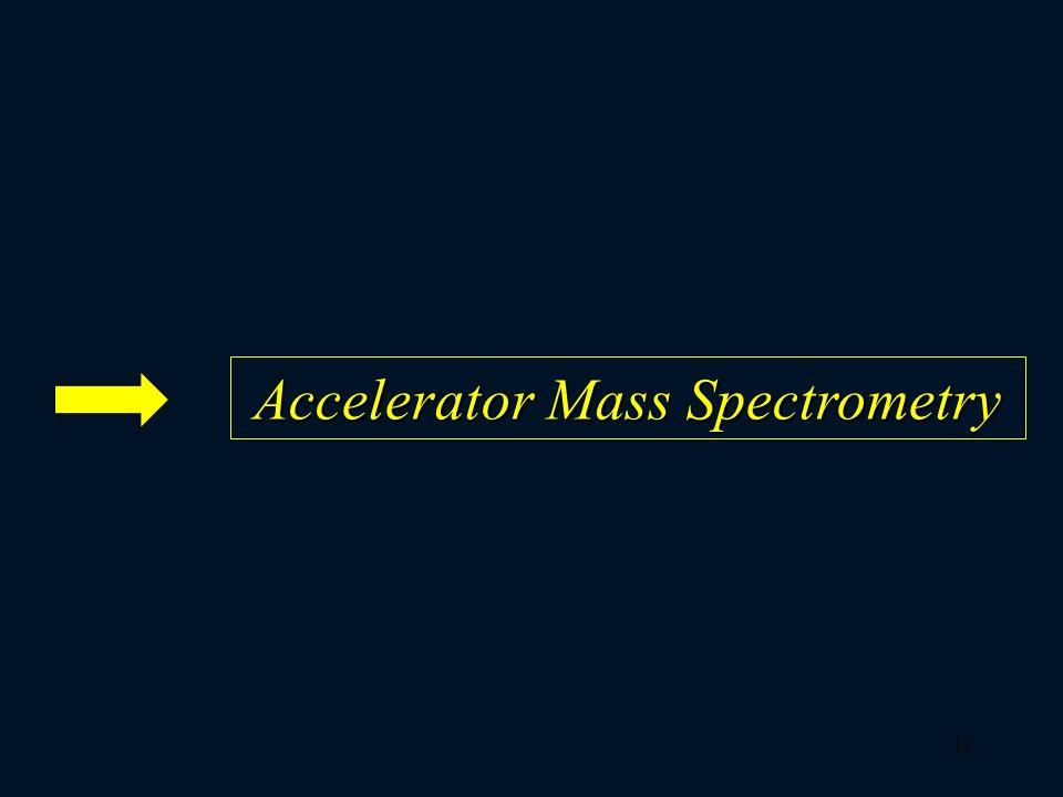 11 Accelerator Mass Spectrometry