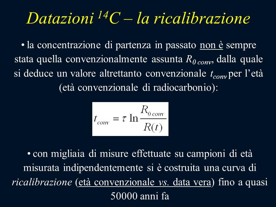 Datazioni 14 C – la ricalibrazione la concentrazione di partenza in passato non è sempre stata quella convenzionalmente assunta R 0 conv, dalla quale