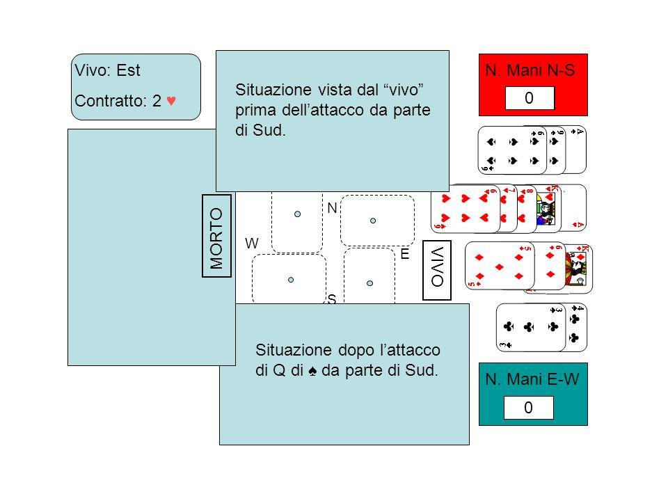 Per dichiarare ciascun giocatore dispone di un bidding box che contiene i cartellini per tutte le possibili licite dal passo ad 1 …sino a 7 NT ed i cartellini per alcuni interventi speciali come il contro (cartellino rosso con una X) il surcontro (cartellino blu con una doppia X), lo Stop e l Alert.