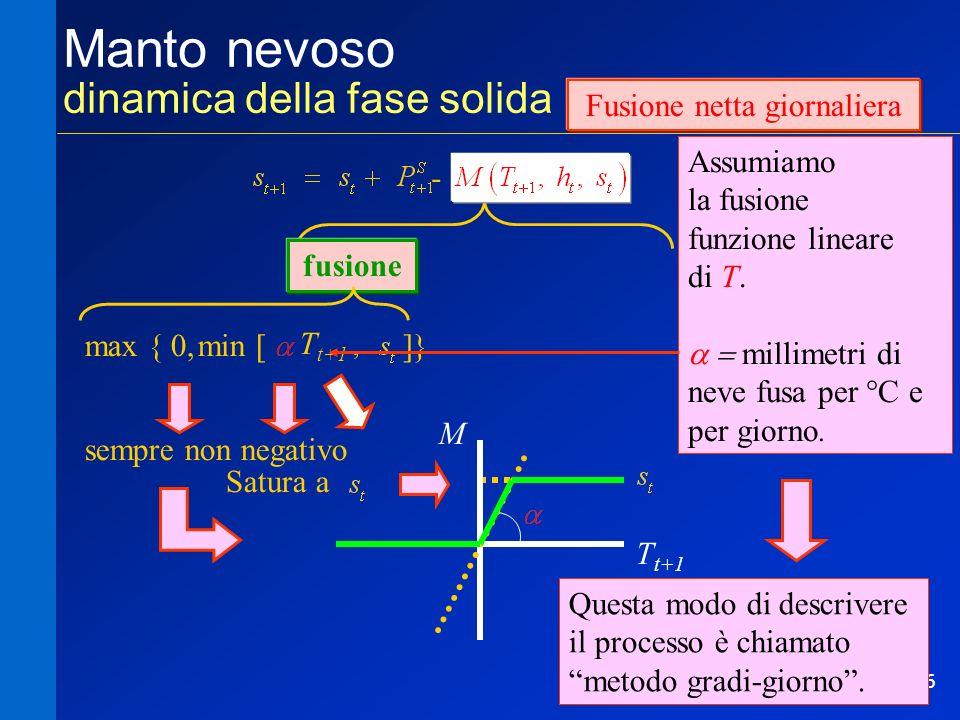 27 M T t+1 il volume gelato è sempre non negativo Manto nevoso dinamica della fase solida fusione- rigelo T t+1 - max [ 0,]} () - rigelo Per semplicità consideriamo lo stesso per fusione e rigelo.