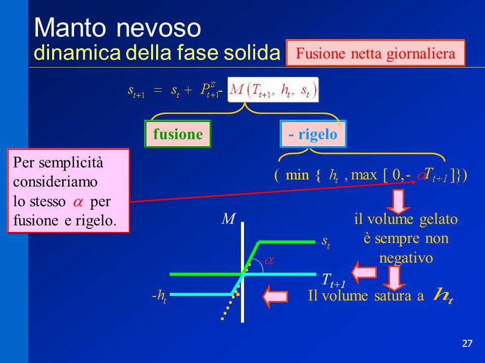 28 M T t+1 Manto nevoso dinamica della fase solida fusione- rigelo fusione - rigelo Fusione netta giornaliera -