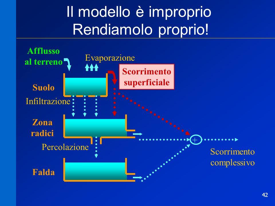 43 Deflusso dal bacino Deflusso complessivo Falda Radici Terreno Modello proprio r t+1 non influenza q s t+1 non influenza d t+1