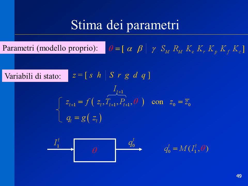 50 spazio dei datispazio dei parametri Stima dei parametri serie rilevata In generale non esiste un valore di per cui.