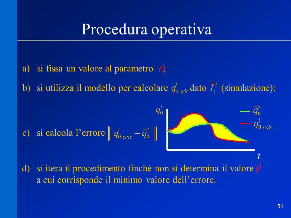52 Spazio dei parametri Stima dei parametri algoritmo Powell-search 1 2 3 I II Linee a errore costante non note allinizio.