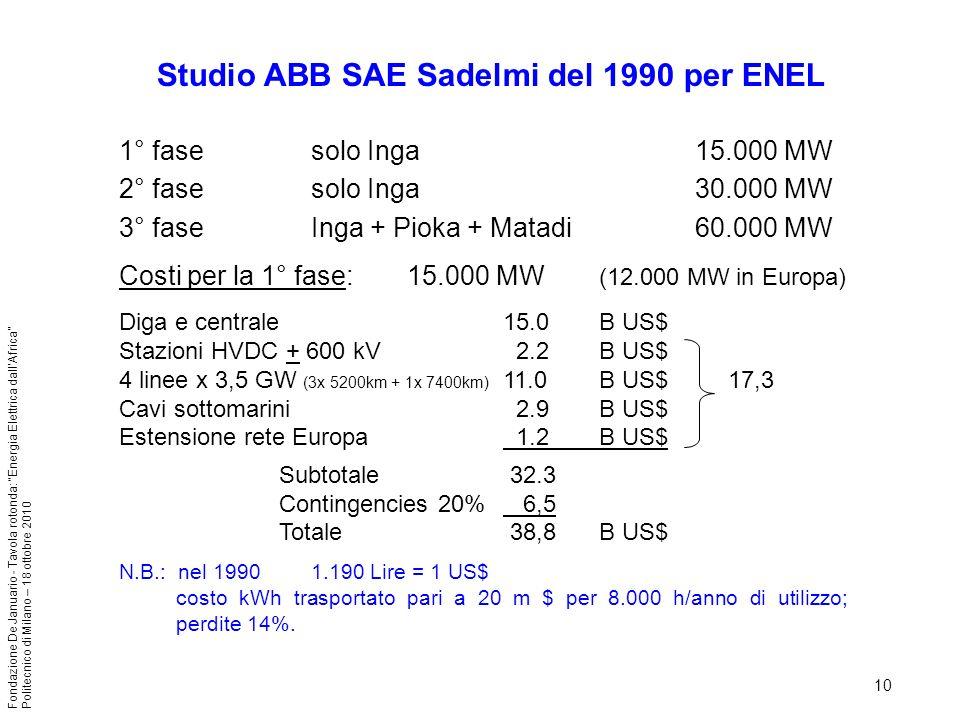 10 Fondazione De Januario - Tavola rotonda: Energia Elettrica dallAfrica Politecnico di Milano – 18 ottobre 2010 1° fasesolo Inga15.000 MW 2° fasesolo
