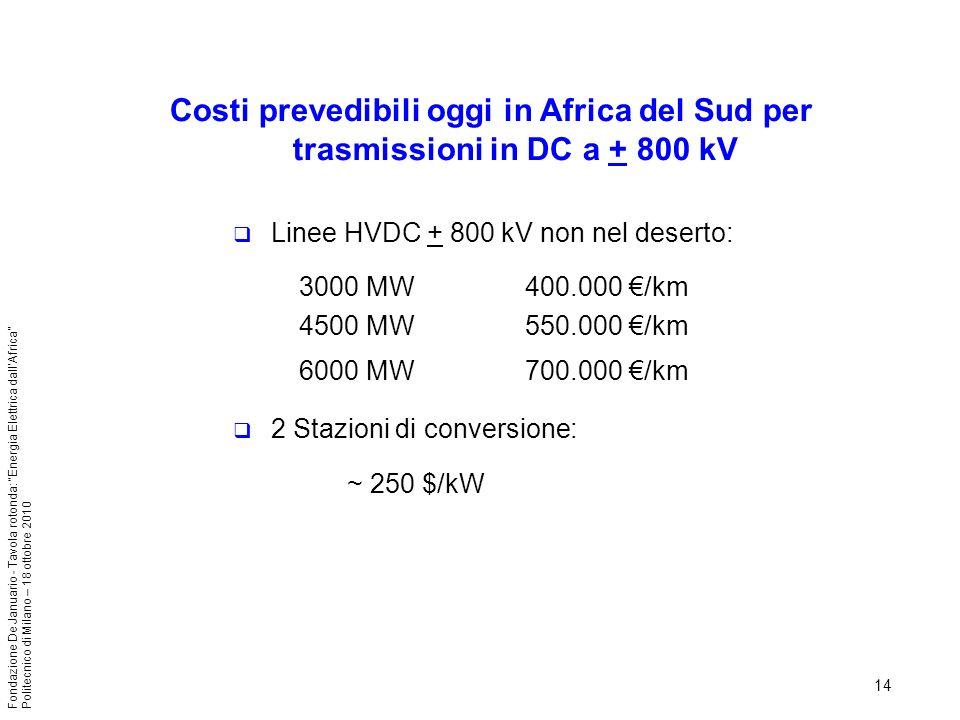14 Fondazione De Januario - Tavola rotonda: Energia Elettrica dallAfrica Politecnico di Milano – 18 ottobre 2010 Costi prevedibili oggi in Africa del