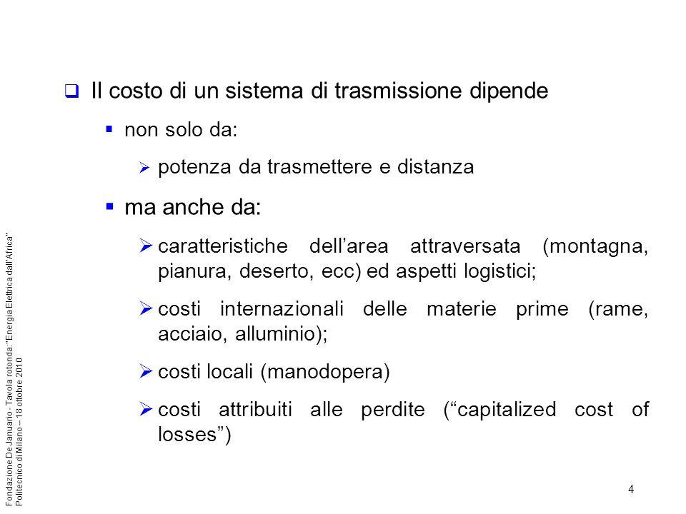 4 Fondazione De Januario - Tavola rotonda: Energia Elettrica dallAfrica Politecnico di Milano – 18 ottobre 2010 Il costo di un sistema di trasmissione