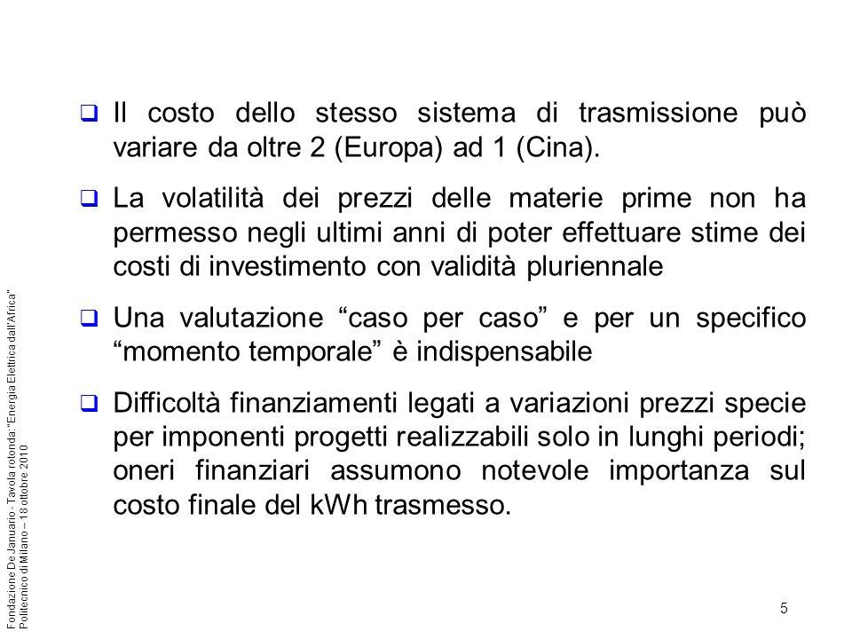 5 Fondazione De Januario - Tavola rotonda: Energia Elettrica dallAfrica Politecnico di Milano – 18 ottobre 2010 Il costo dello stesso sistema di trasm