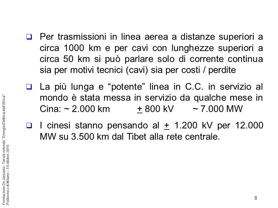 8 Fondazione De Januario - Tavola rotonda: Energia Elettrica dallAfrica Politecnico di Milano – 18 ottobre 2010 Per trasmissioni in linea aerea a dist