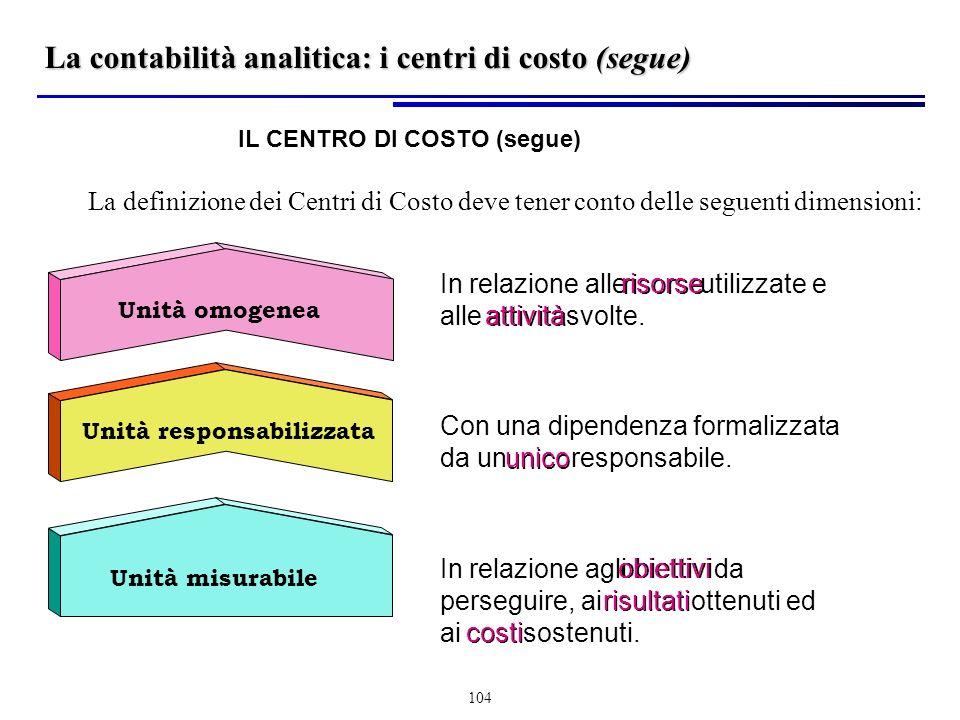 104 obiettivi La definizione dei Centri di Costo deve tener conto delle seguenti dimensioni: In relazione alle risorse utilizzate e alle attività svolte.