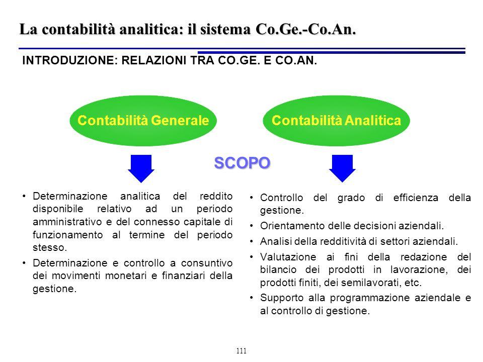 111 Contabilità Analitica INTRODUZIONE: RELAZIONI TRA CO.GE.