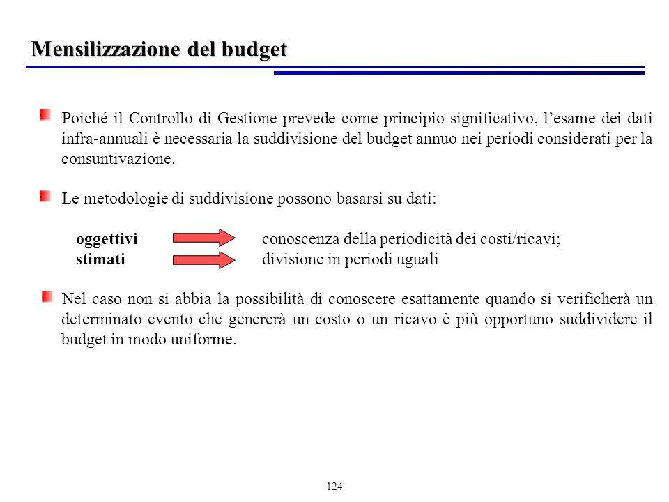 124 Poiché il Controllo di Gestione prevede come principio significativo, lesame dei dati infra-annuali è necessaria la suddivisione del budget annuo nei periodi considerati per la consuntivazione.