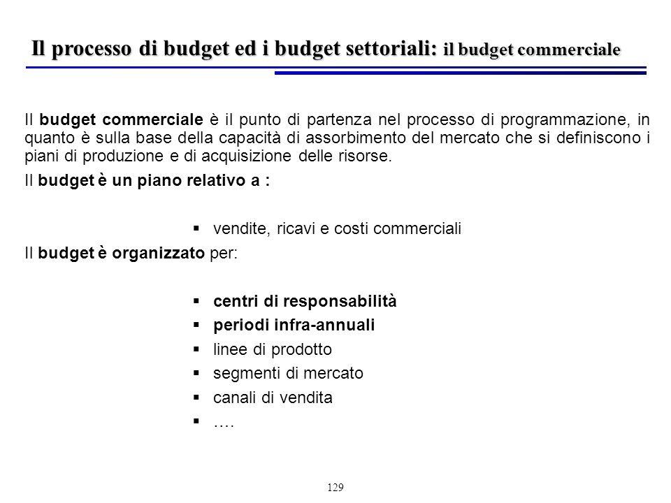 129 Il budget commerciale è il punto di partenza nel processo di programmazione, in quanto è sulla base della capacità di assorbimento del mercato che si definiscono i piani di produzione e di acquisizione delle risorse.