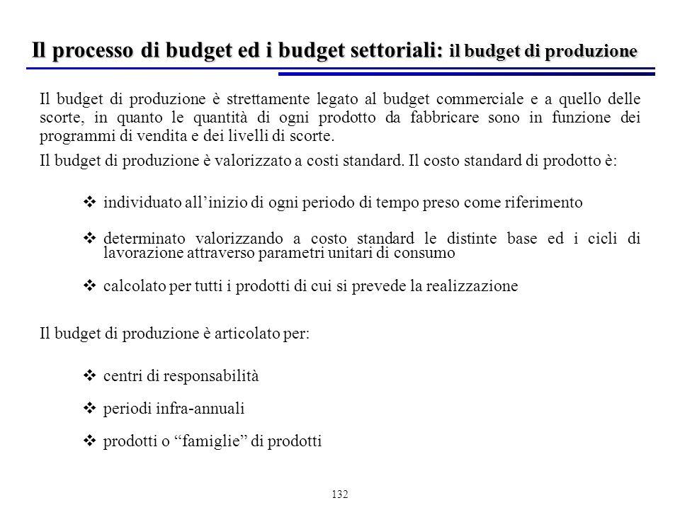 132 Il budget di produzione è strettamente legato al budget commerciale e a quello delle scorte, in quanto le quantità di ogni prodotto da fabbricare sono in funzione dei programmi di vendita e dei livelli di scorte.