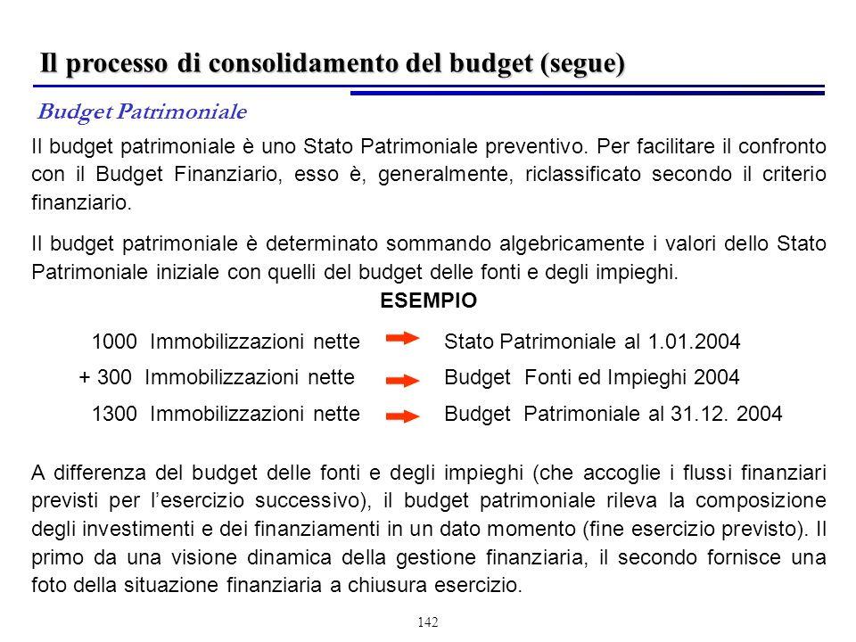 142 Il budget patrimoniale è uno Stato Patrimoniale preventivo.