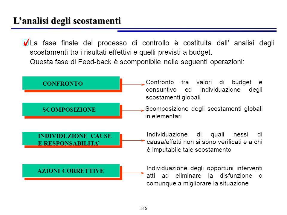 146 La fase finale del processo di controllo è costituita dall analisi degli scostamenti tra i risultati effettivi e quelli previsti a budget.