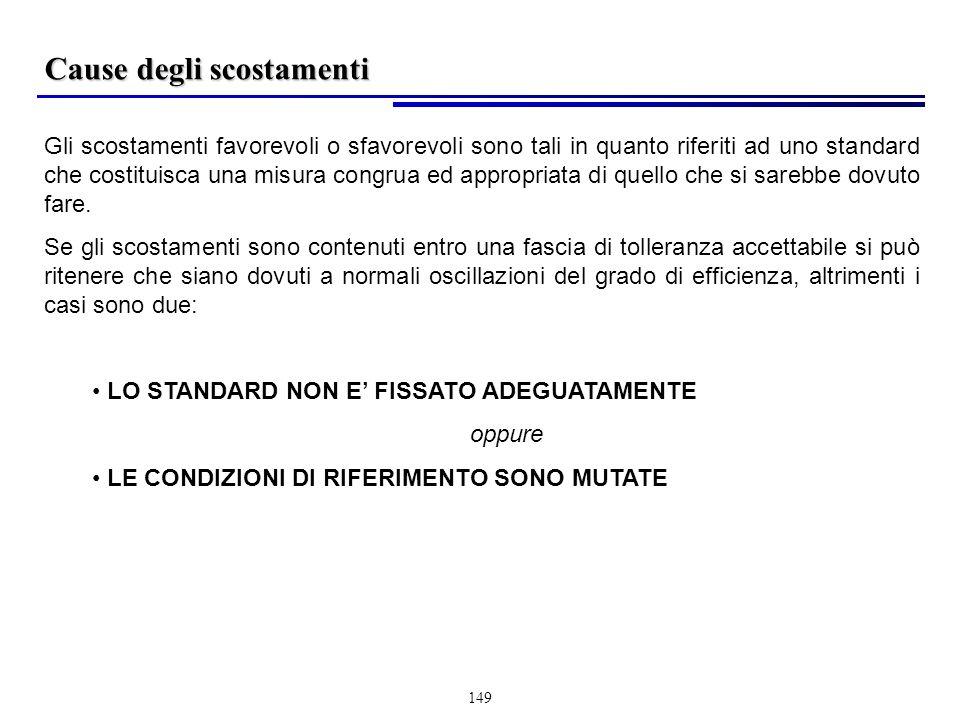 149 Gli scostamenti favorevoli o sfavorevoli sono tali in quanto riferiti ad uno standard che costituisca una misura congrua ed appropriata di quello che si sarebbe dovuto fare.