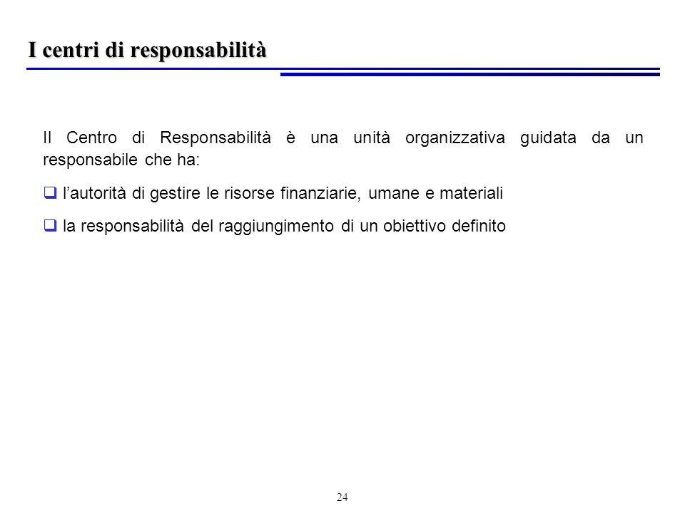 24 Il Centro di Responsabilità è una unità organizzativa guidata da un responsabile che ha: lautorità di gestire le risorse finanziarie, umane e materiali la responsabilità del raggiungimento di un obiettivo definito I centri di responsabilità