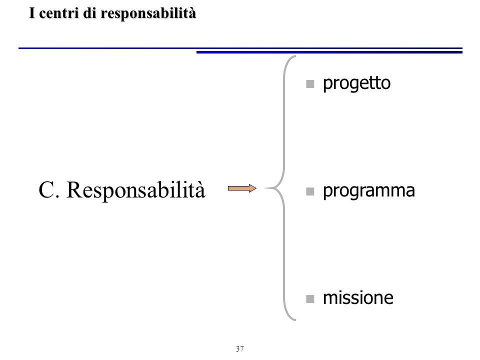 37 I centri di responsabilità C. Responsabilità progetto programma missione