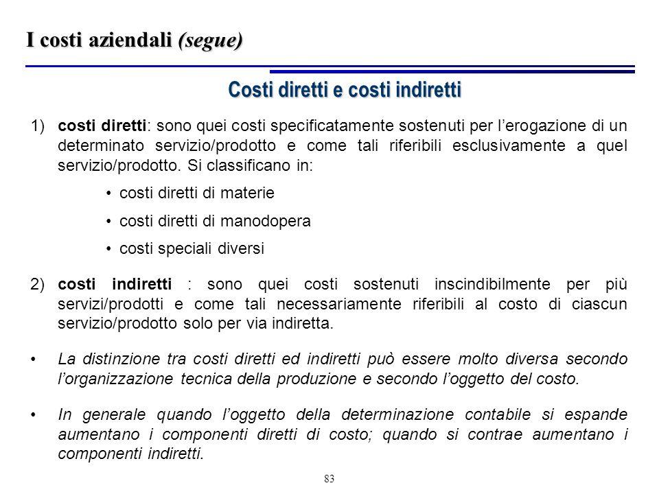 83 Costi diretti e costi indiretti 1)costi diretti: sono quei costi specificatamente sostenuti per lerogazione di un determinato servizio/prodotto e come tali riferibili esclusivamente a quel servizio/prodotto.