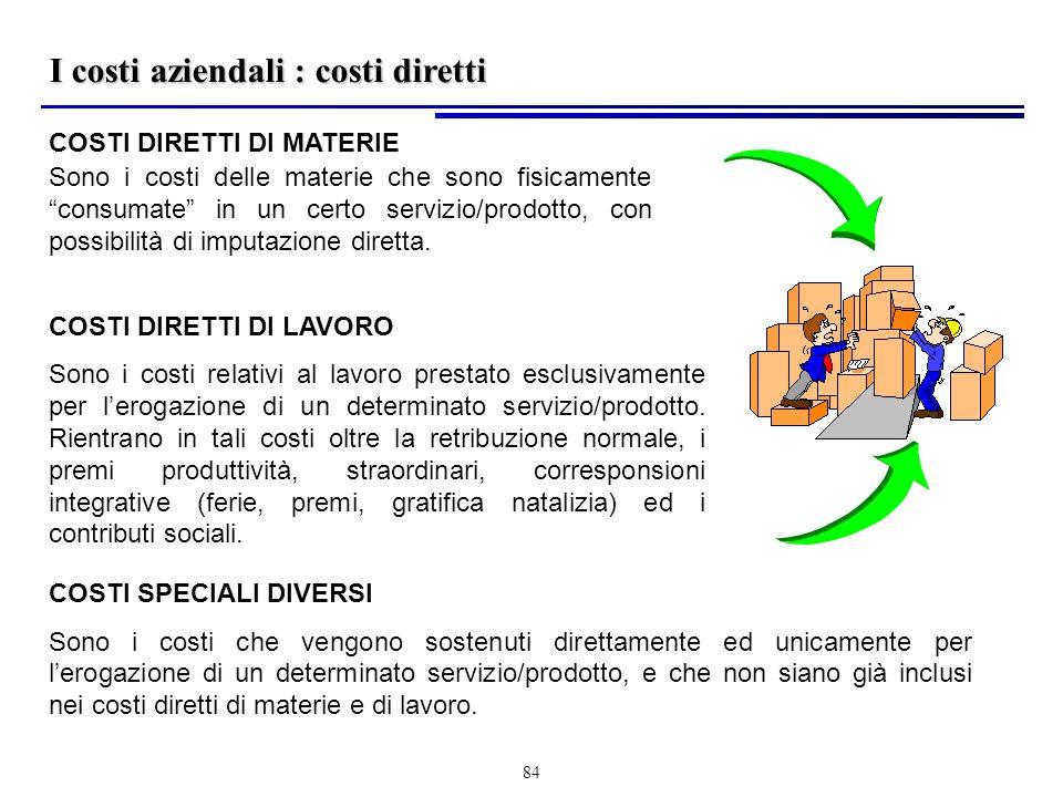 84 I costi aziendali : costi diretti COSTI DIRETTI DI MATERIE Sono i costi delle materie che sono fisicamente consumate in un certo servizio/prodotto, con possibilità di imputazione diretta.