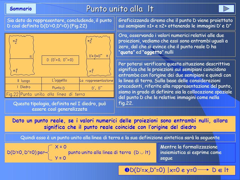Punto unito alla lt Sia dato da rappresentare, concludendo, il punto D così definito D(D=0,D=0) (Fig.22) Graficizzando diremo che il punto D viene pro