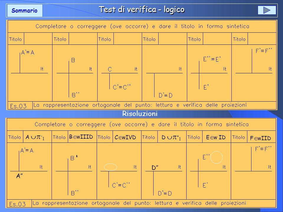 Sommario Test di verifica - logico A A - 1 B wIIID C wIVD D D + 1 E w ID F wIID Risoluzioni