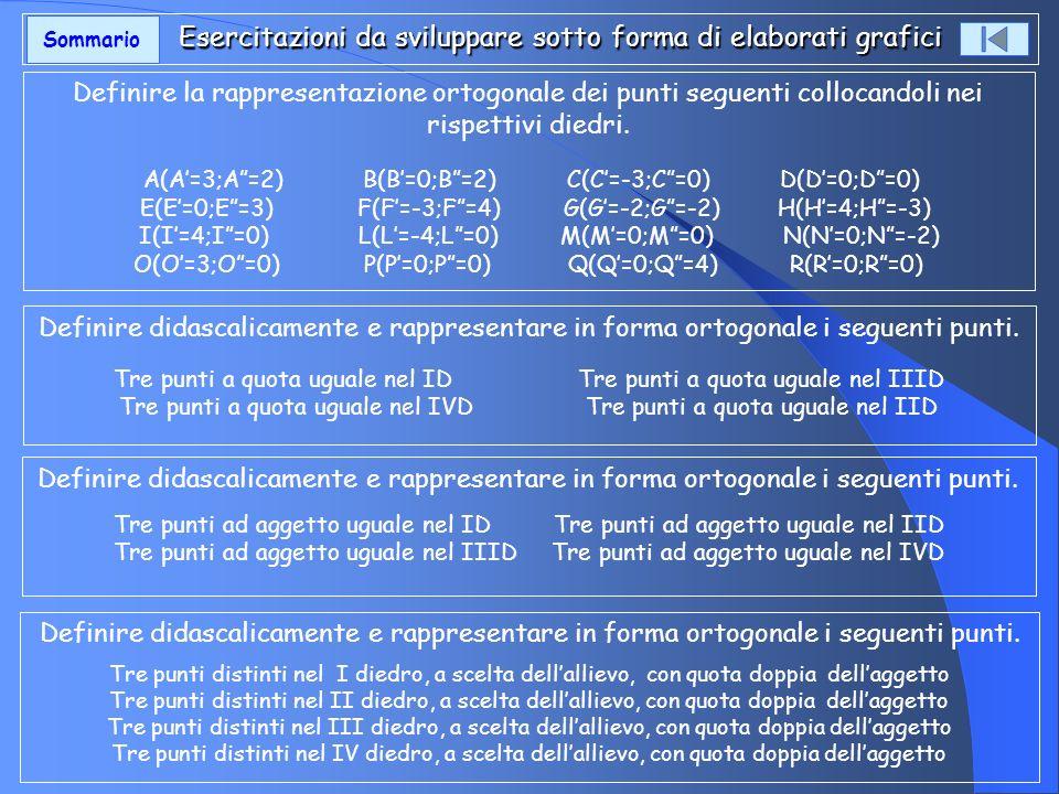 Sommario Esercitazioni da sviluppare sotto forma di elaborati grafici Esercitazioni da sviluppare sotto forma di elaborati grafici A(A=3;A=2) B(B=0;B=
