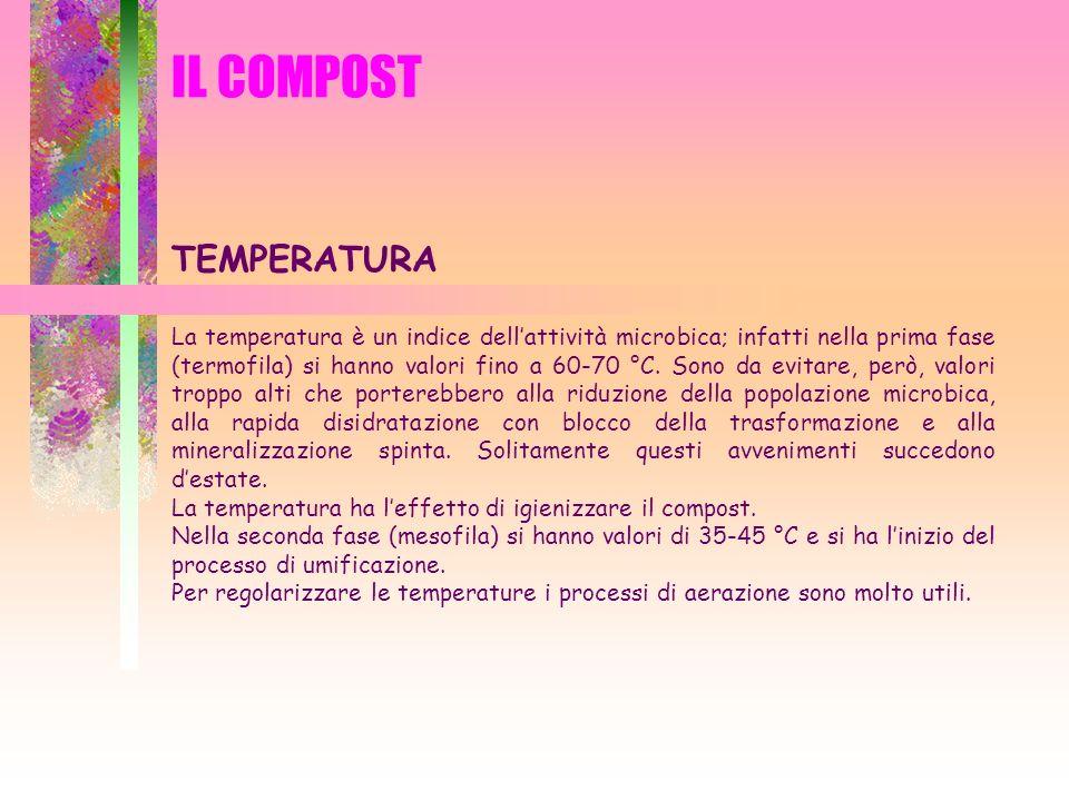 IL COMPOST TEMPERATURA La temperatura è un indice dellattività microbica; infatti nella prima fase (termofila) si hanno valori fino a 60-70 °C. Sono d