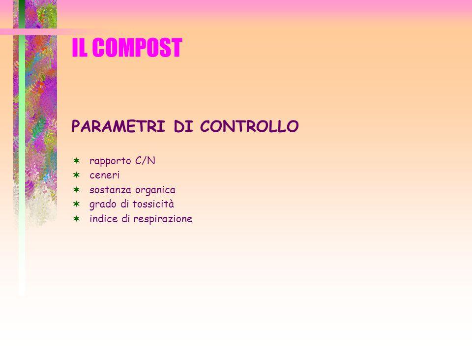 IL COMPOST PARAMETRI DI CONTROLLO rapporto C/N ceneri sostanza organica grado di tossicità indice di respirazione