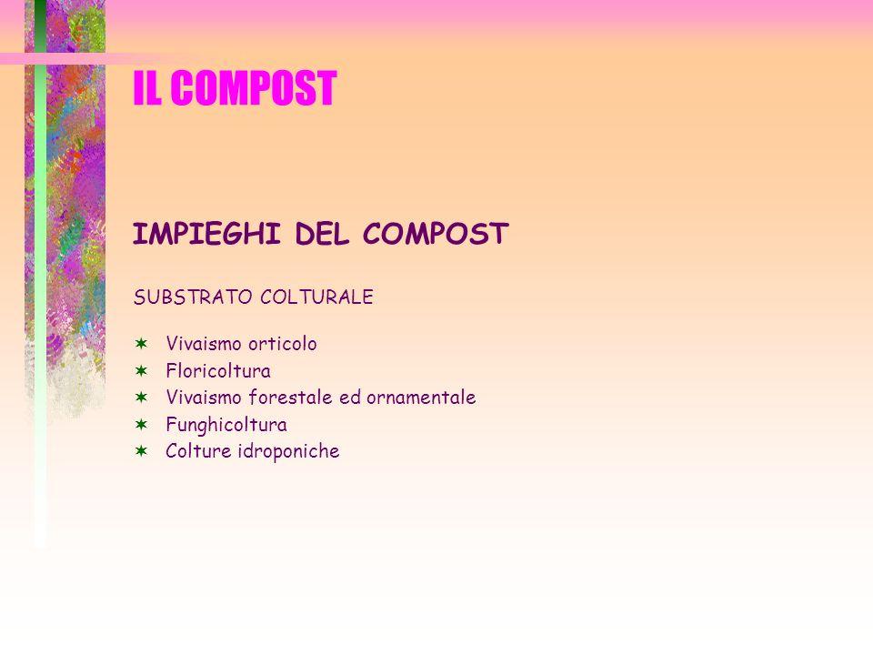 IL COMPOST IMPIEGHI DEL COMPOST SUBSTRATO COLTURALE Vivaismo orticolo Floricoltura Vivaismo forestale ed ornamentale Funghicoltura Colture idroponiche