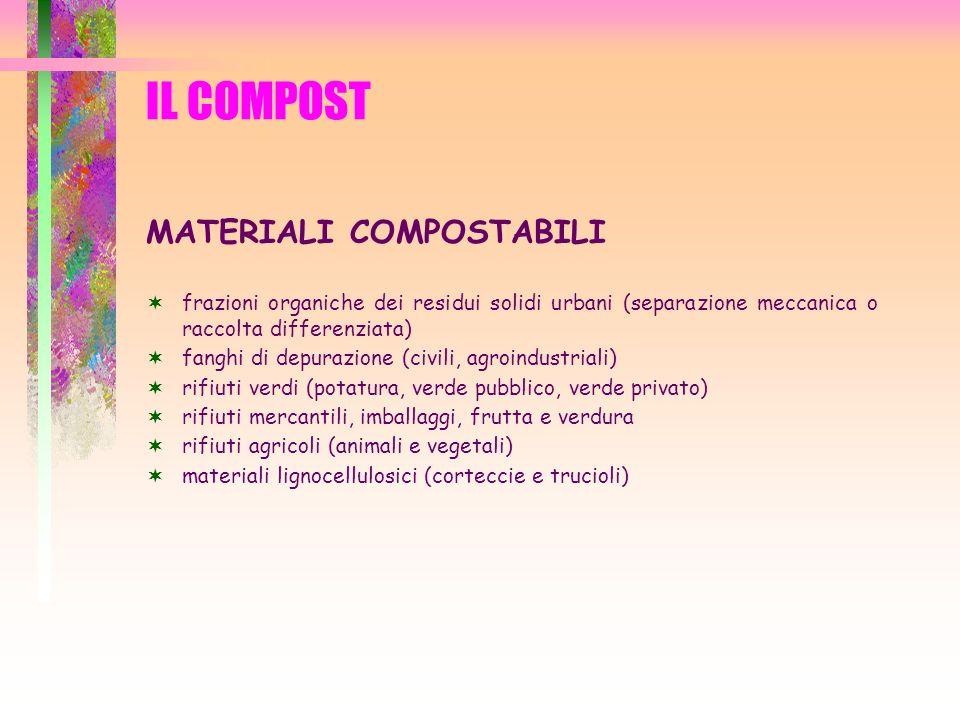 IL COMPOST MATERIALI COMPOSTABILI frazioni organiche dei residui solidi urbani (separazione meccanica o raccolta differenziata) fanghi di depurazione