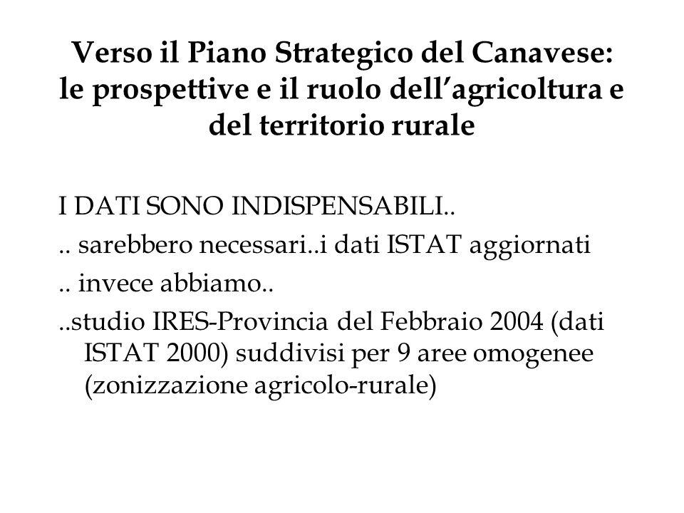 Verso il Piano Strategico del Canavese: le prospettive e il ruolo dellagricoltura e del territorio rurale I DATI SONO INDISPENSABILI.... sarebbero nec