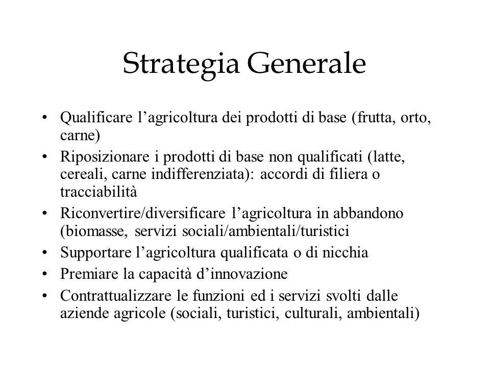 Strategia Generale Qualificare lagricoltura dei prodotti di base (frutta, orto, carne) Riposizionare i prodotti di base non qualificati (latte, cereal