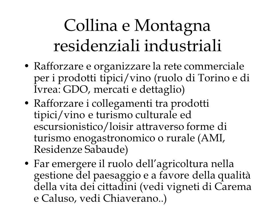 Collina e Montagna residenziali industriali Rafforzare e organizzare la rete commerciale per i prodotti tipici/vino (ruolo di Torino e di Ivrea: GDO,