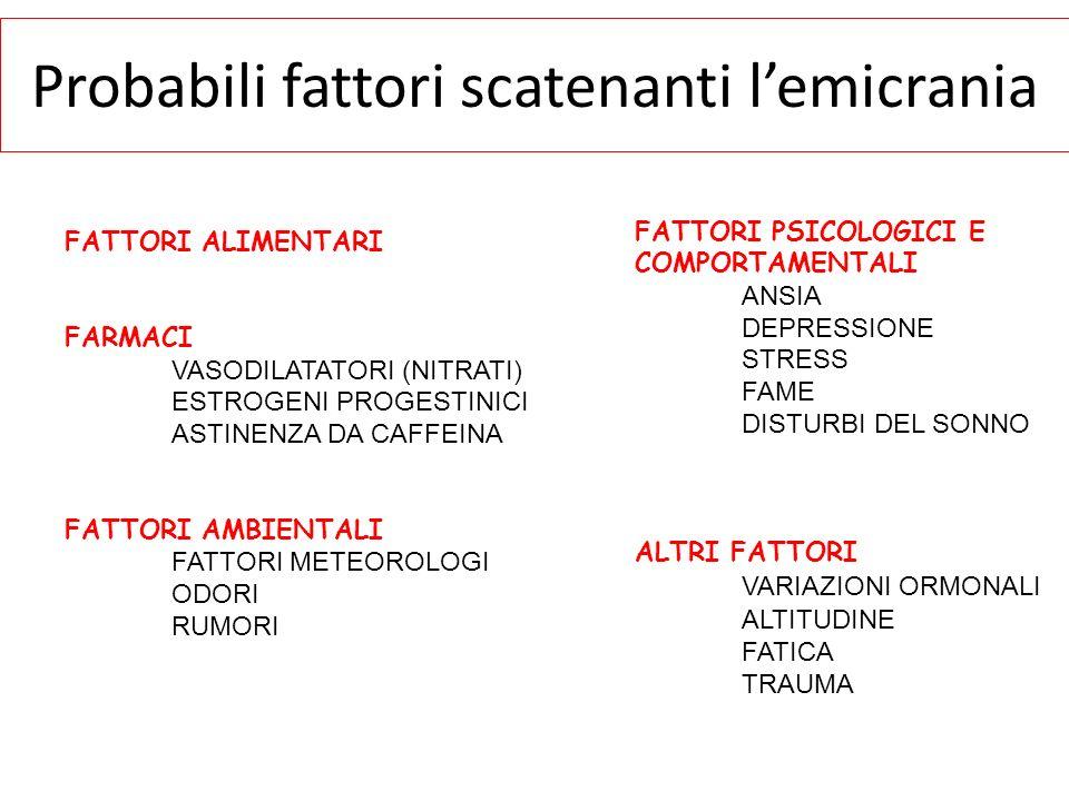 Probabili fattori scatenanti lemicrania FATTORI ALIMENTARI FARMACI VASODILATATORI (NITRATI) ESTROGENI PROGESTINICI ASTINENZA DA CAFFEINA FATTORI AMBIE