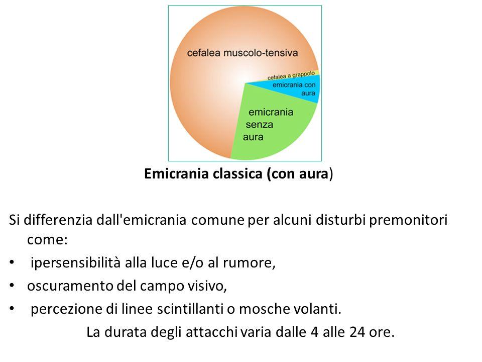 Emicrania classica (con aura) Si differenzia dall'emicrania comune per alcuni disturbi premonitori come: ipersensibilità alla luce e/o al rumore, oscu