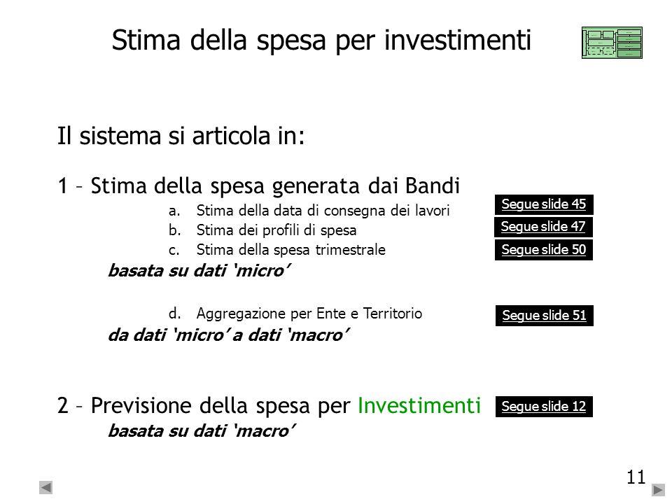 11 Stima della spesa per investimenti Il sistema si articola in: 1 – Stima della spesa generata dai Bandi a.Stima della data di consegna dei lavori b.