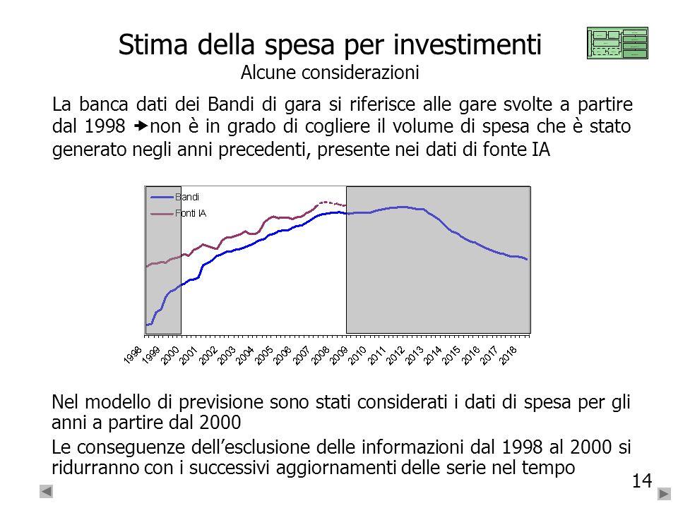 14 Stima della spesa per investimenti Alcune considerazioni La banca dati dei Bandi di gara si riferisce alle gare svolte a partire dal 1998 non è in