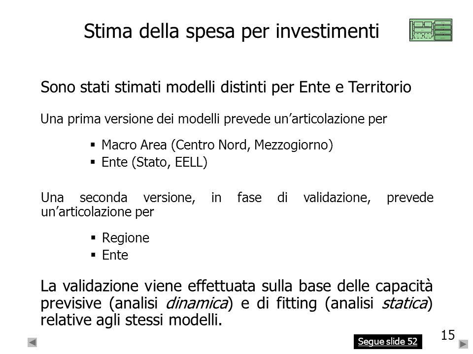 15 Stima della spesa per investimenti Una prima versione dei modelli prevede unarticolazione per Macro Area (Centro Nord, Mezzogiorno) Ente (Stato, EE